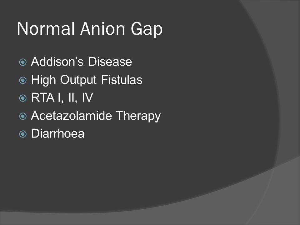 Normal Anion Gap Addison's Disease High Output Fistulas RTA I, II, IV
