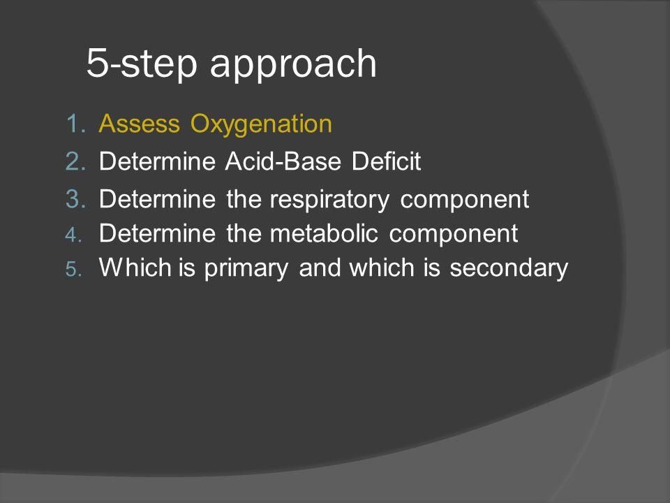 5-step approach Assess Oxygenation Determine Acid-Base Deficit