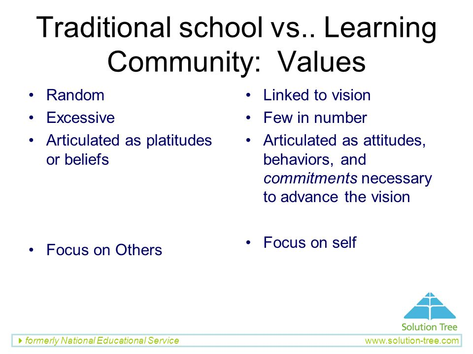 Traditional school vs.. Learning Community: Values