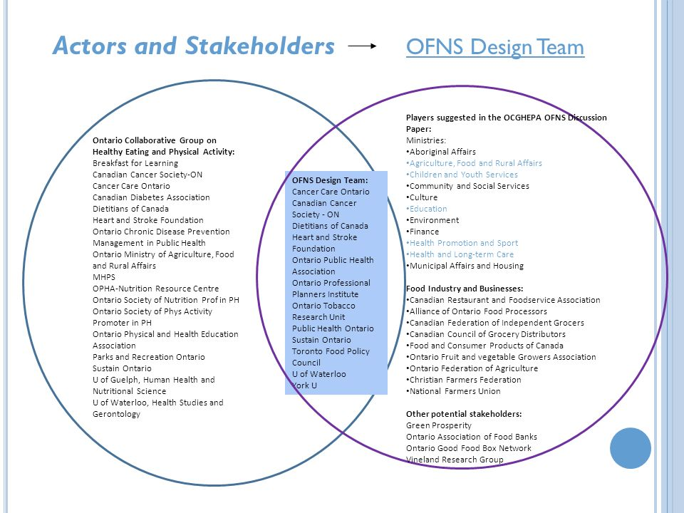 Actors and Stakeholders