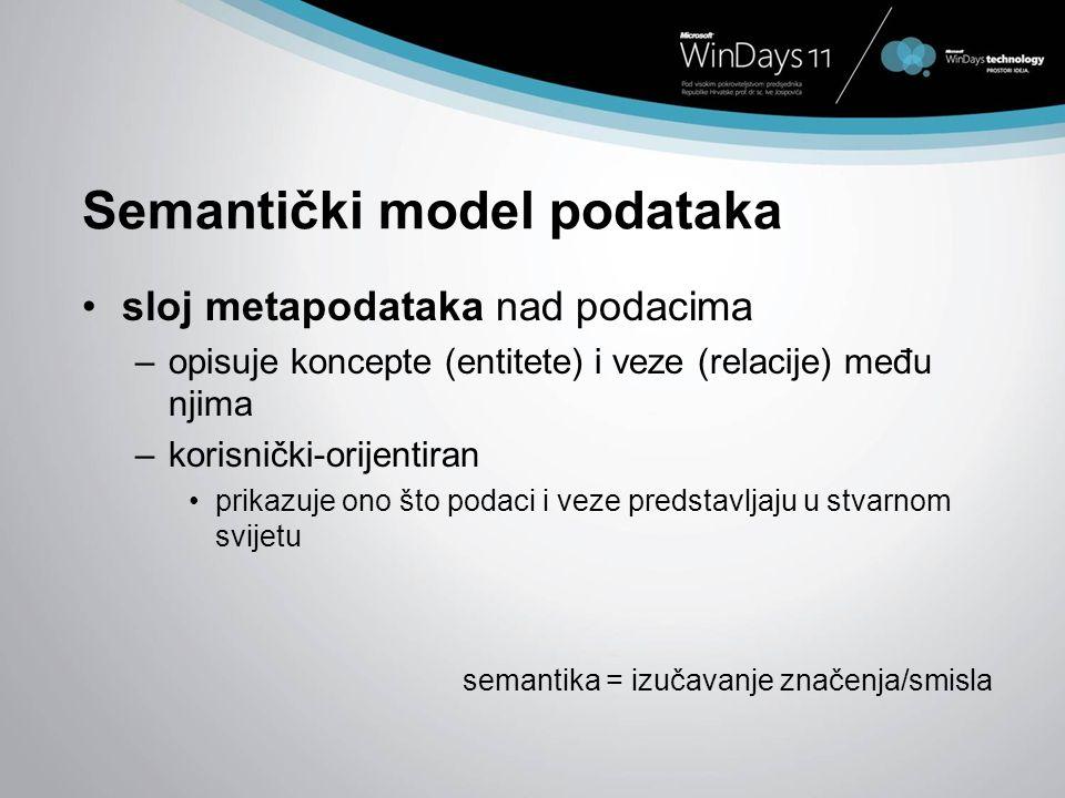 Semantički model podataka