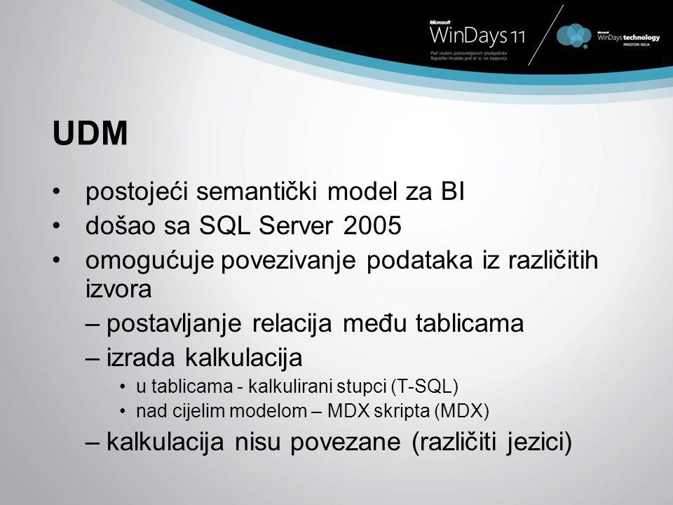 UDM postojeći semantički model za BI došao sa SQL Server 2005