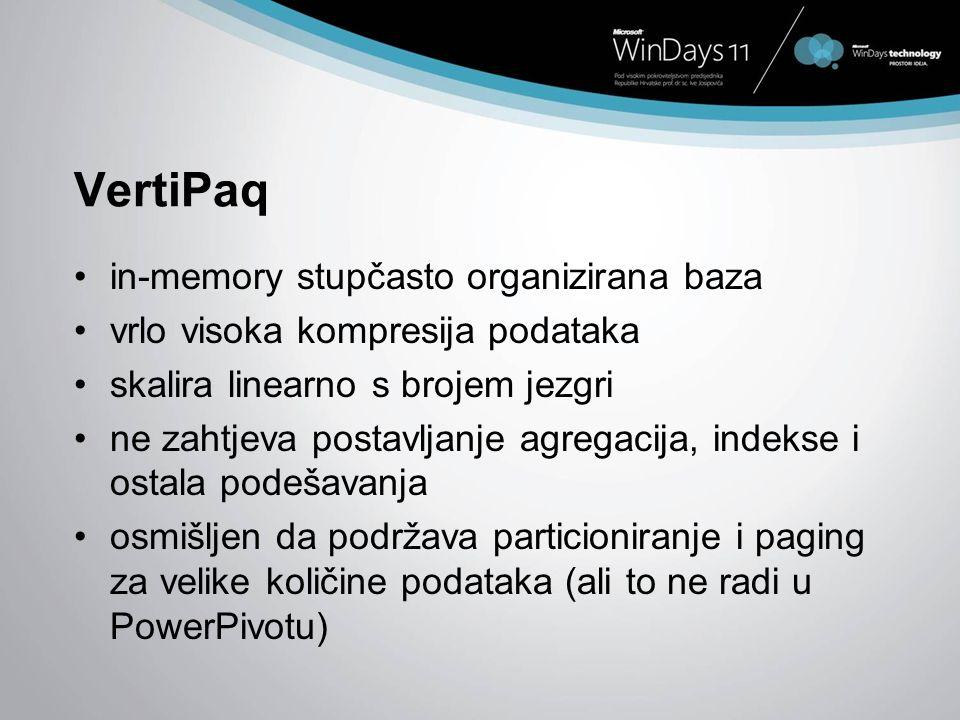 VertiPaq in-memory stupčasto organizirana baza