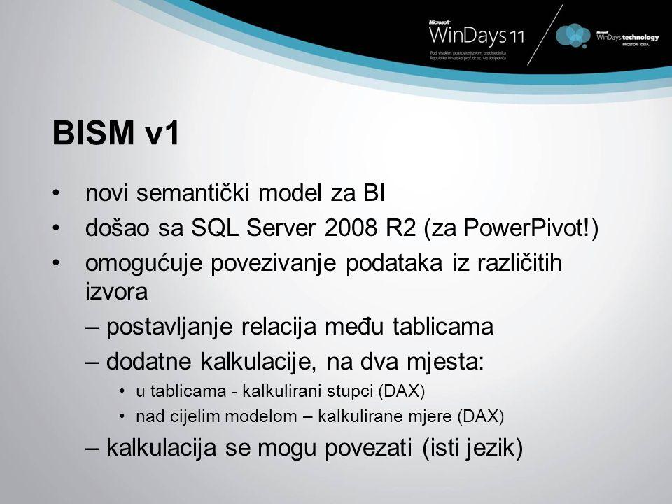 BISM v1 novi semantički model za BI