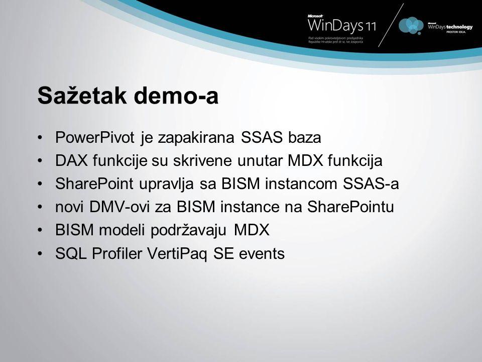 Sažetak demo-a PowerPivot je zapakirana SSAS baza
