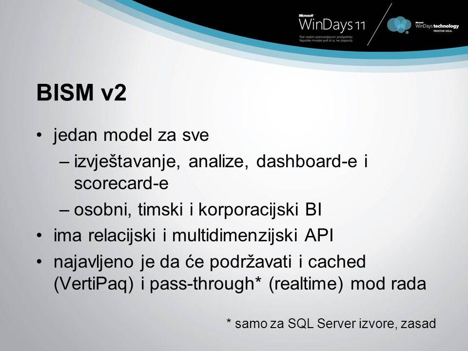 BISM v2 jedan model za sve