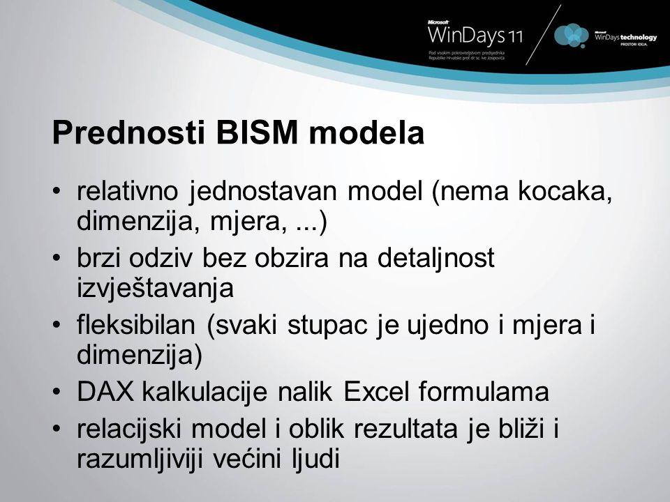 Prednosti BISM modela relativno jednostavan model (nema kocaka, dimenzija, mjera, ...) brzi odziv bez obzira na detaljnost izvještavanja.