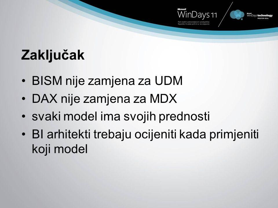 Zaključak BISM nije zamjena za UDM DAX nije zamjena za MDX