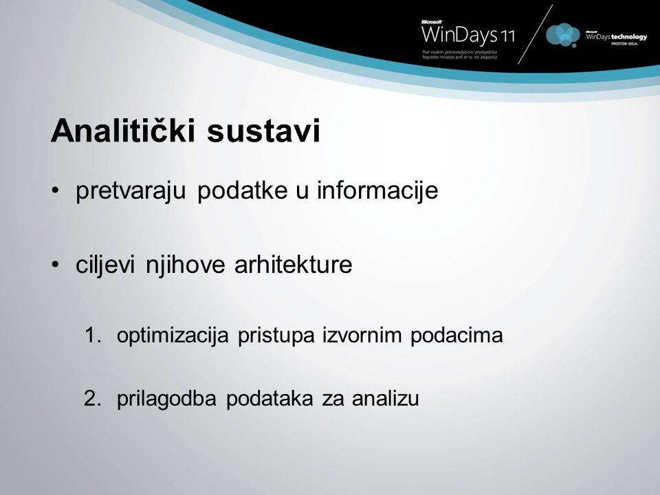 Analitički sustavi pretvaraju podatke u informacije