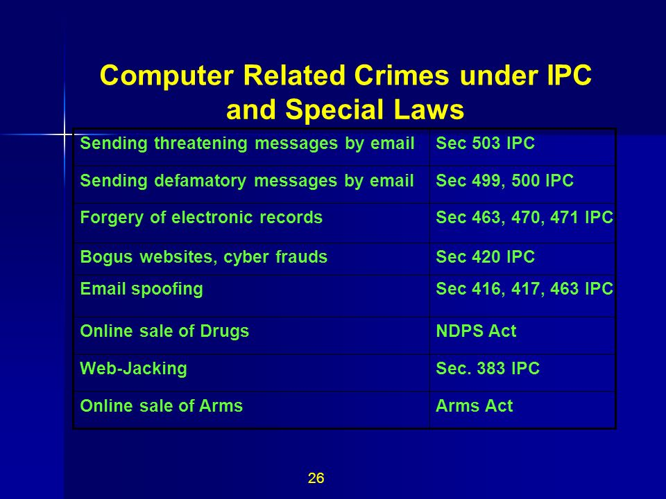 Computer Related Crimes under IPC and Special Laws