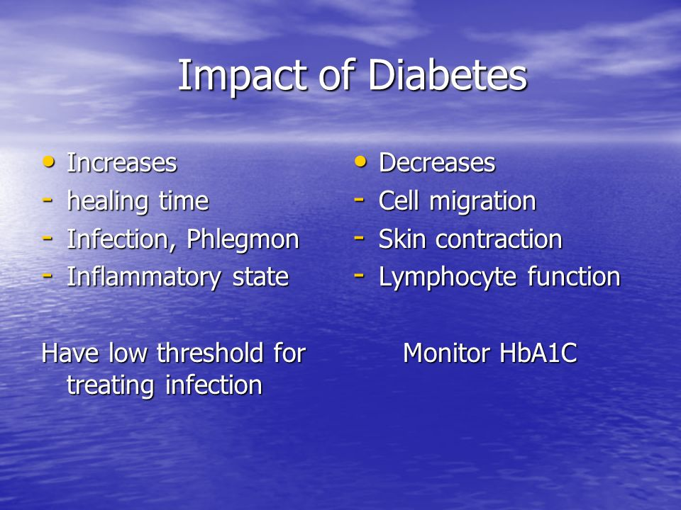 Impact of Diabetes Increases healing time Infection, Phlegmon