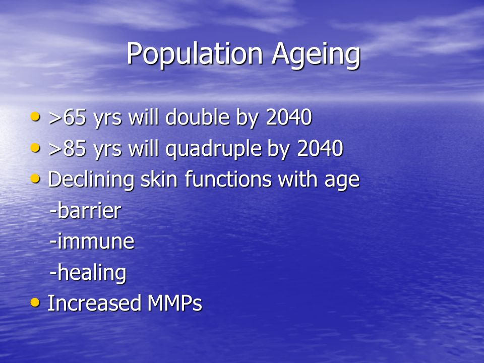 Population Ageing >65 yrs will double by 2040