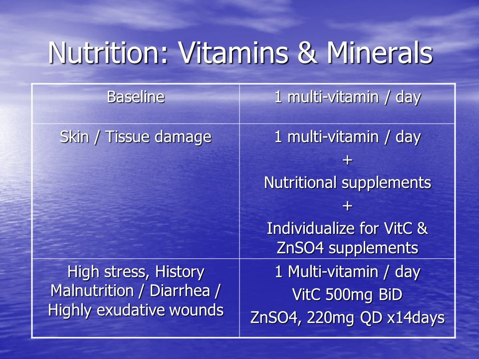 Nutrition: Vitamins & Minerals