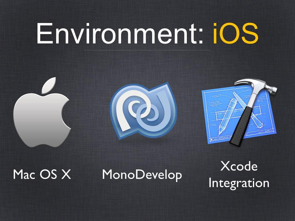 Environment: iOS Xcode Integration Mac OS X MonoDevelop