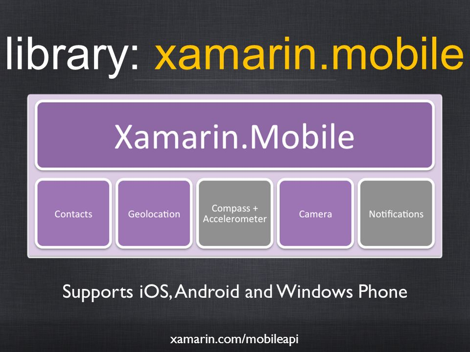 library: xamarin.mobile