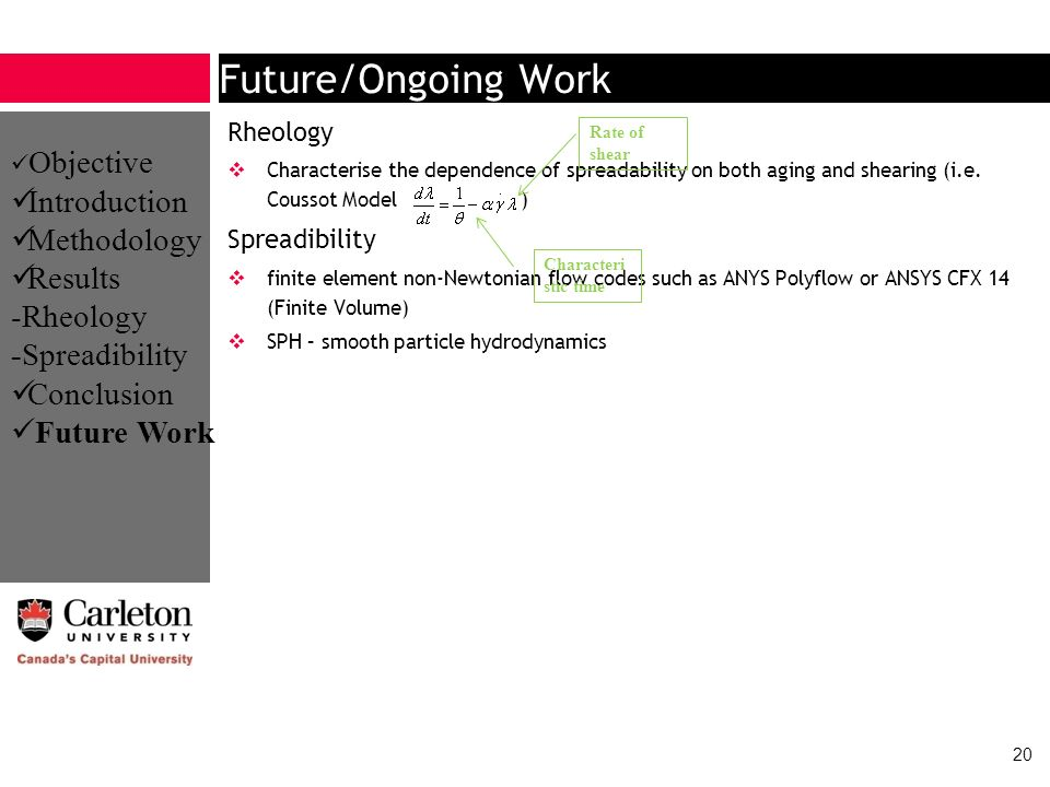 Future/Ongoing Work Introduction Methodology Results -Rheology