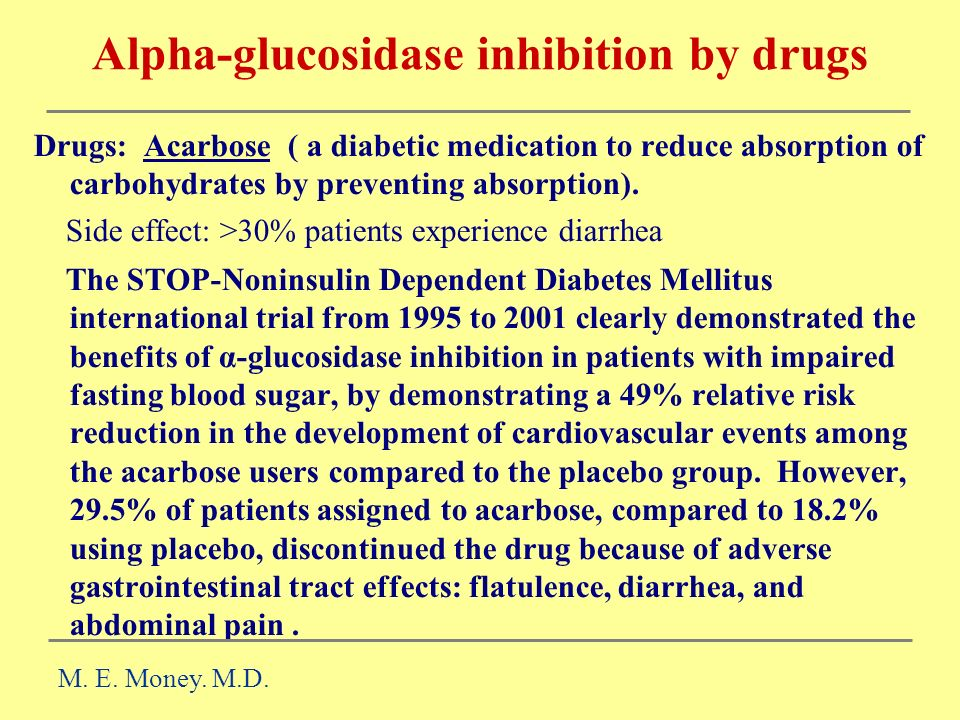 Alpha-glucosidase inhibition by drugs