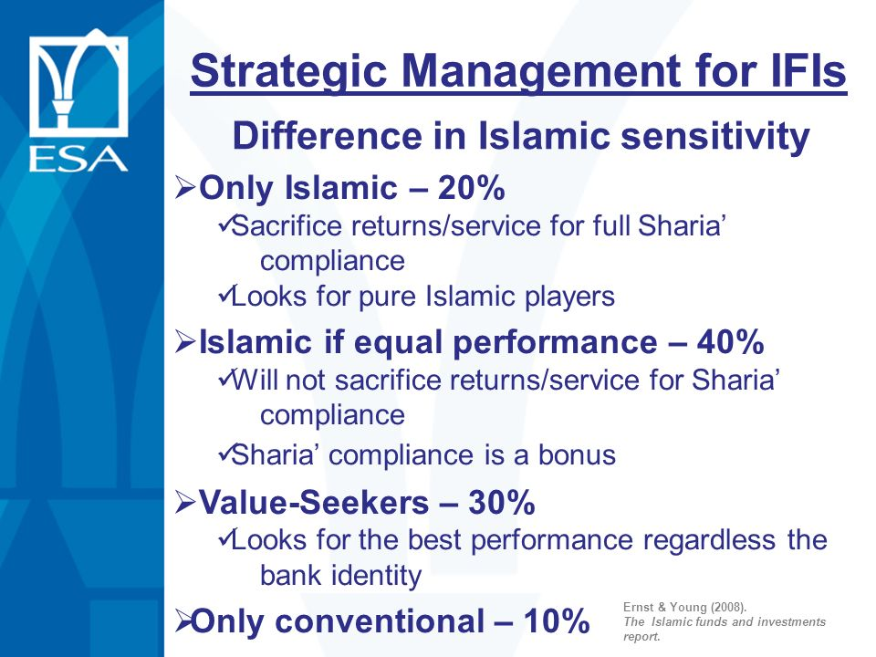 Strategic Management for IFIs Difference in Islamic sensitivity