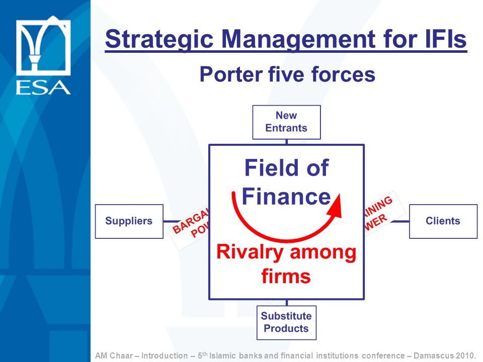 Strategic Management for IFIs