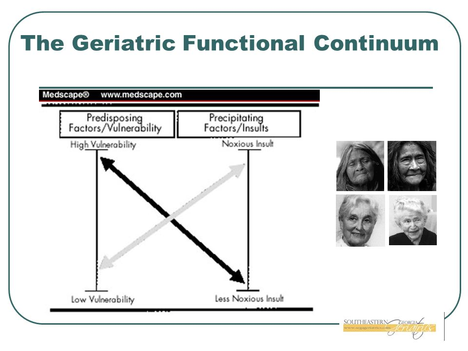 The Geriatric Functional Continuum