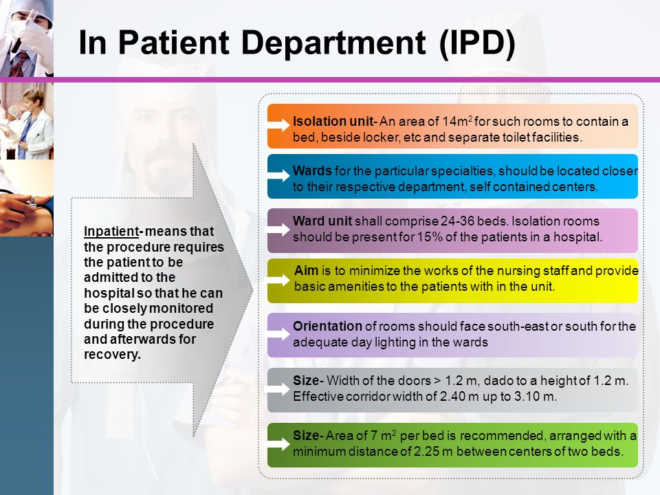 In Patient Department (IPD)