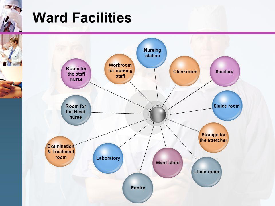 Ward Facilities Nursing station Workroom for nursing staff