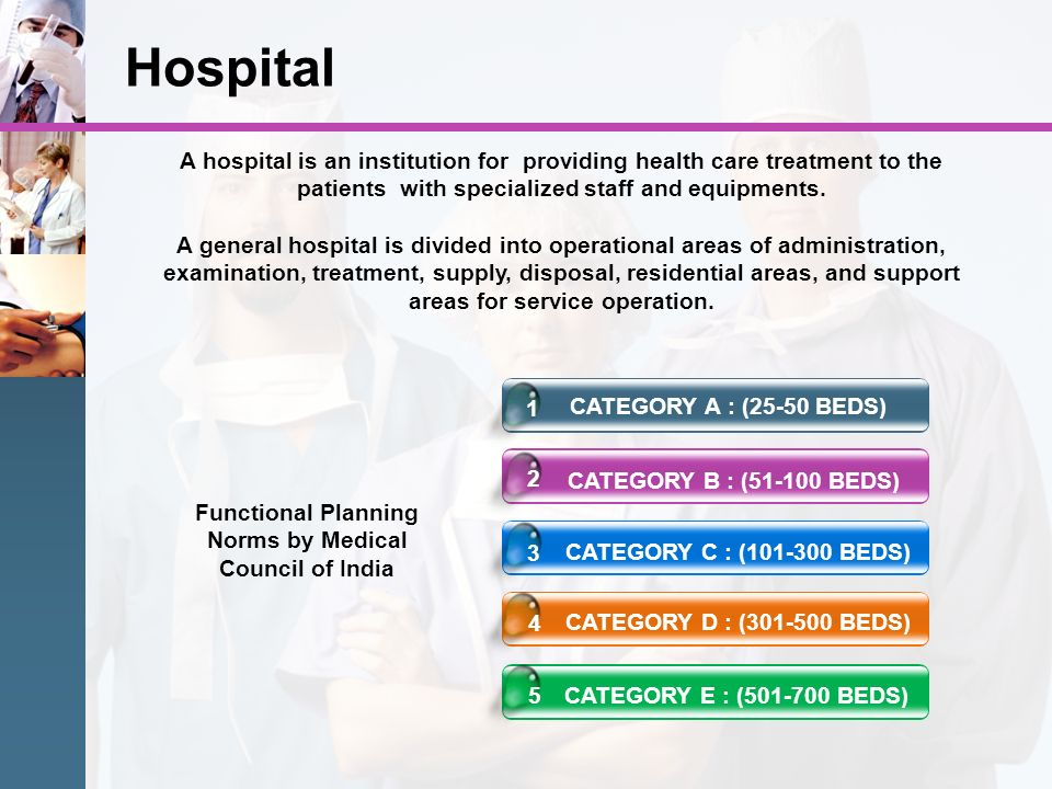 Functional Planning Norms by Medical Council of India