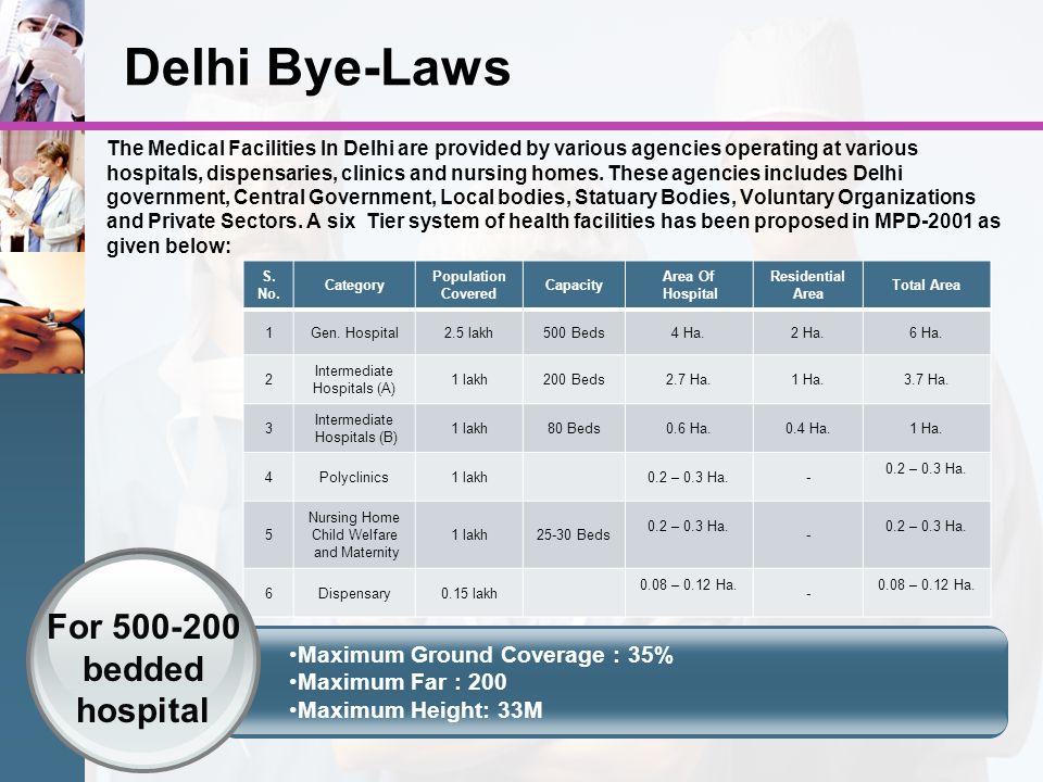 Delhi Bye-Laws For 500-200 bedded hospital