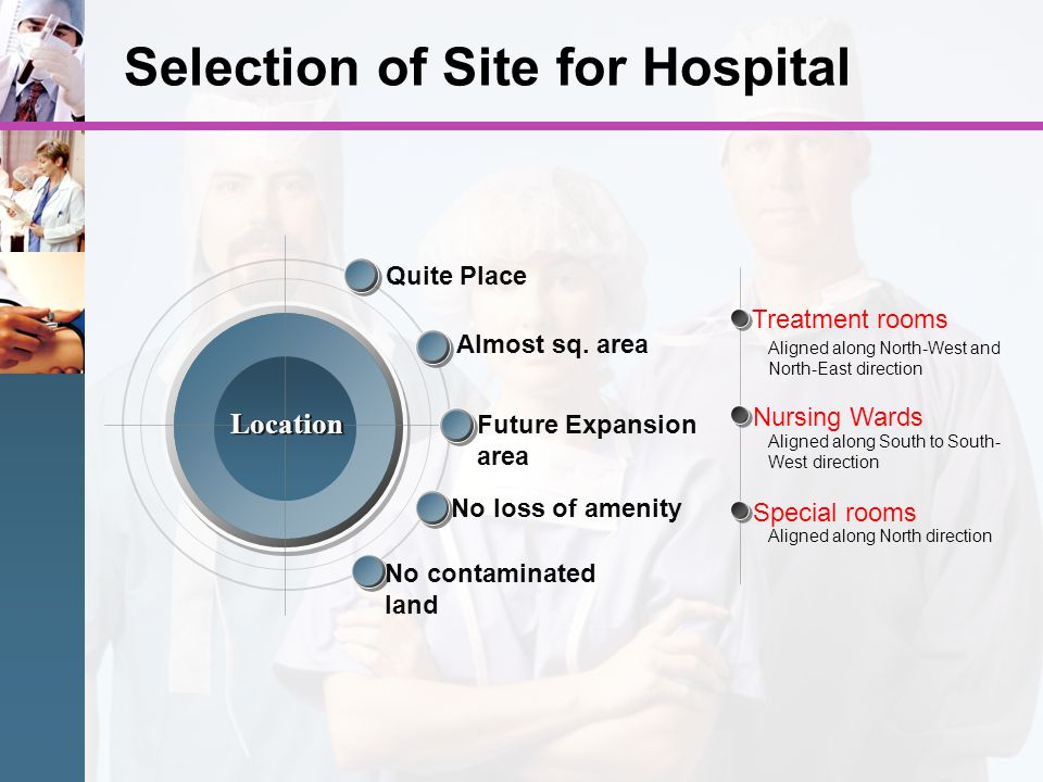 Selection of Site for Hospital