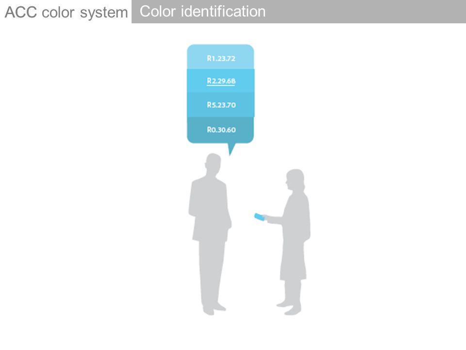 ACC ACC color system Color identification Color identification