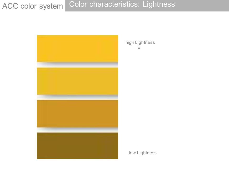 Color characteristics: Lightness
