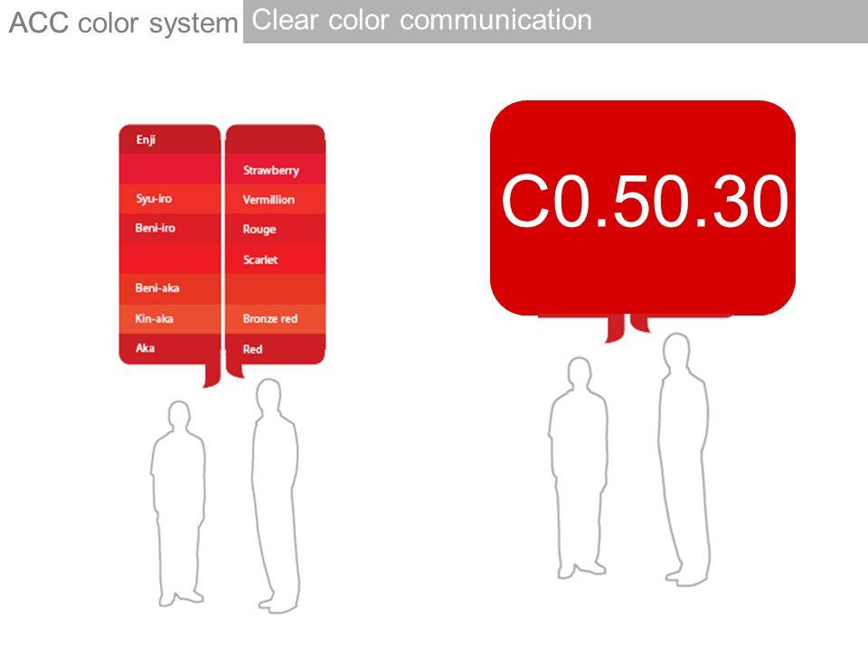 C0.50.30 ACC ACC color system Clear color communication