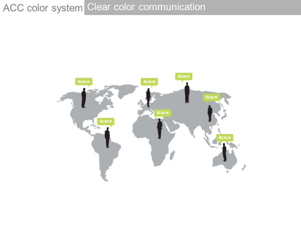ACC color system Clear color communication