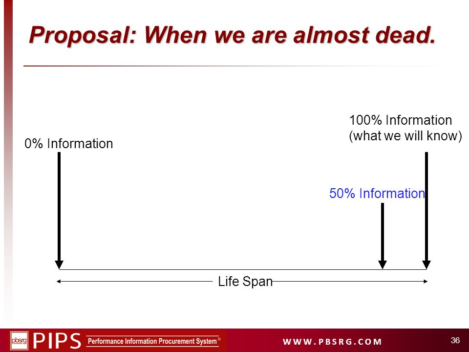 Proposal: When we are almost dead.