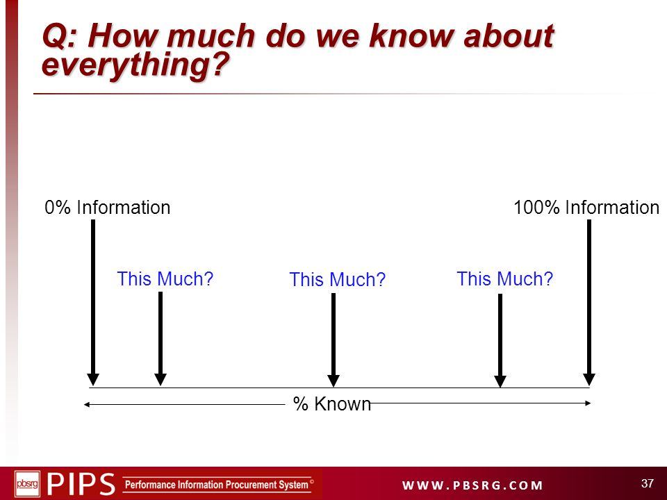 Q: How much do we know about everything