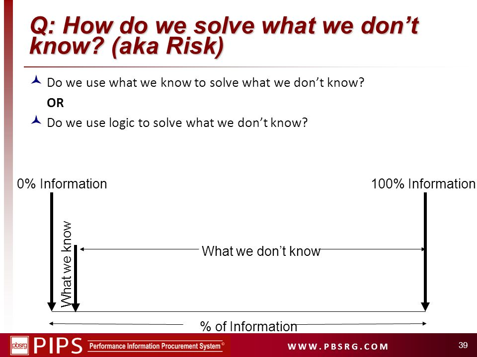 Q: How do we solve what we don't know (aka Risk)