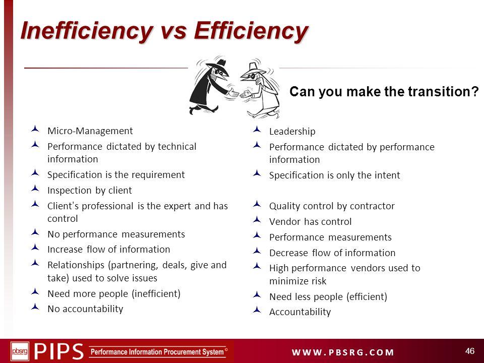 Inefficiency vs Efficiency