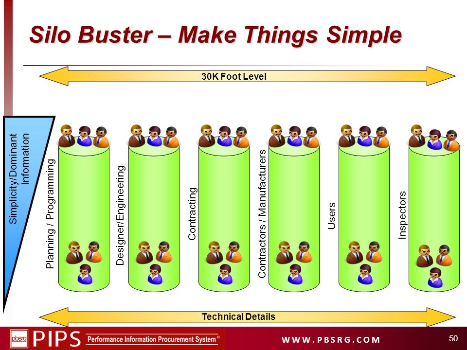 Silo Buster – Make Things Simple
