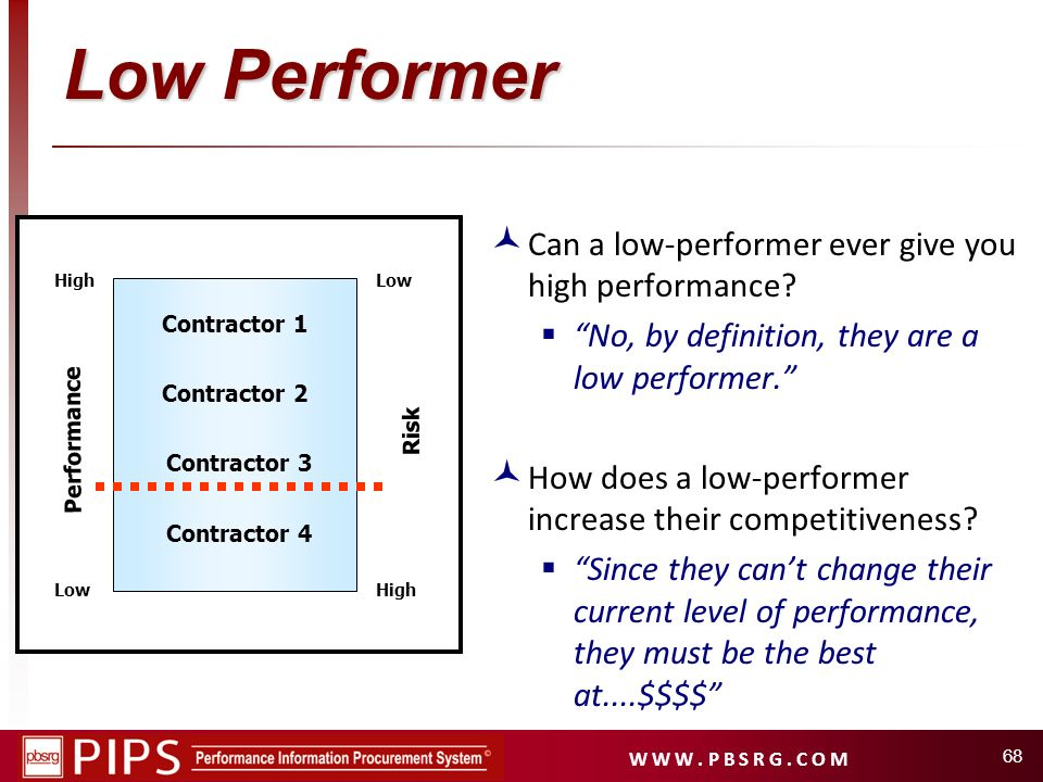 Low Performer Can a low-performer ever give you high performance