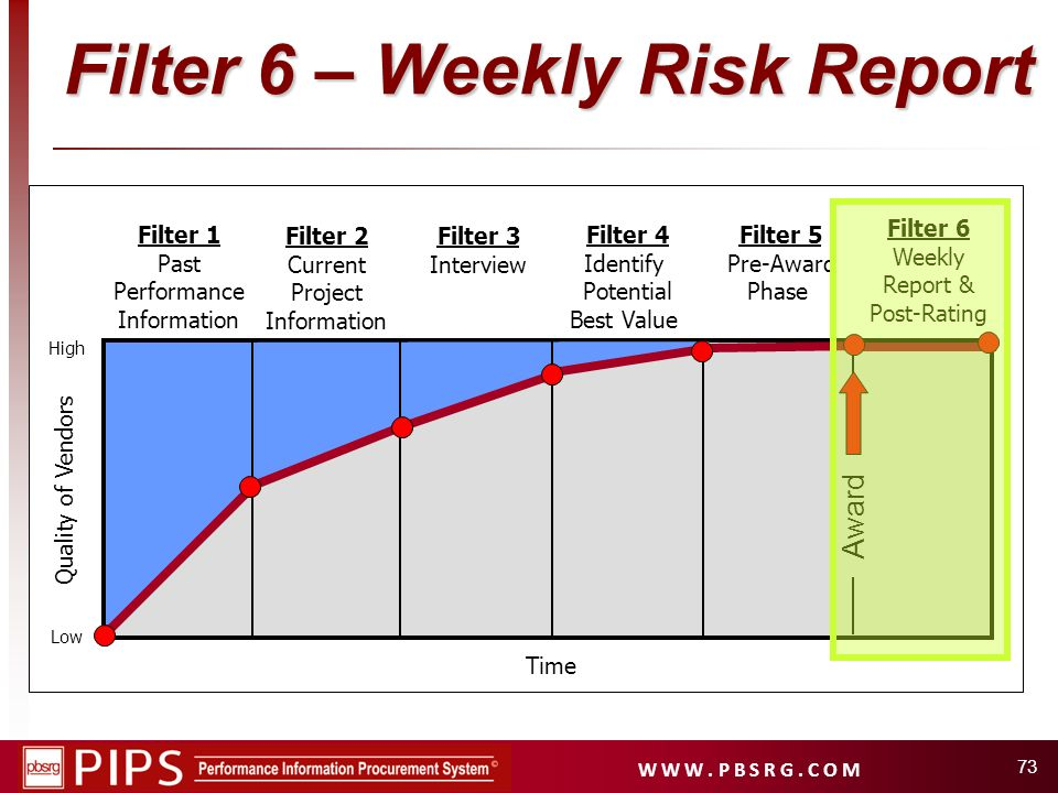Filter 6 – Weekly Risk Report