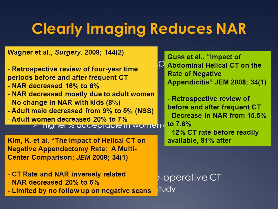 Clearly Imaging Reduces NAR
