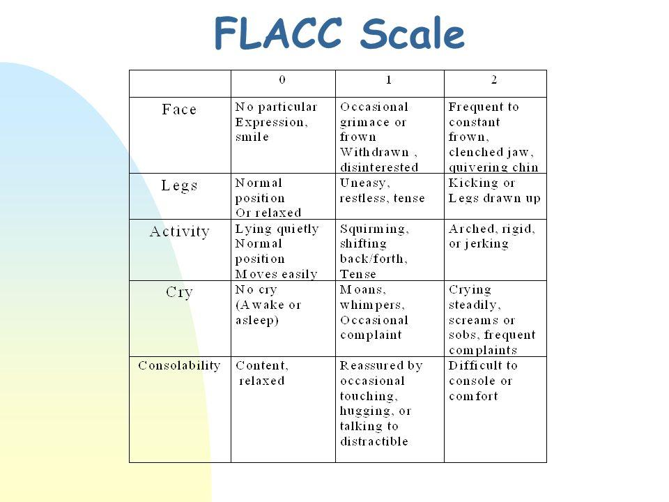 FLACC Scale