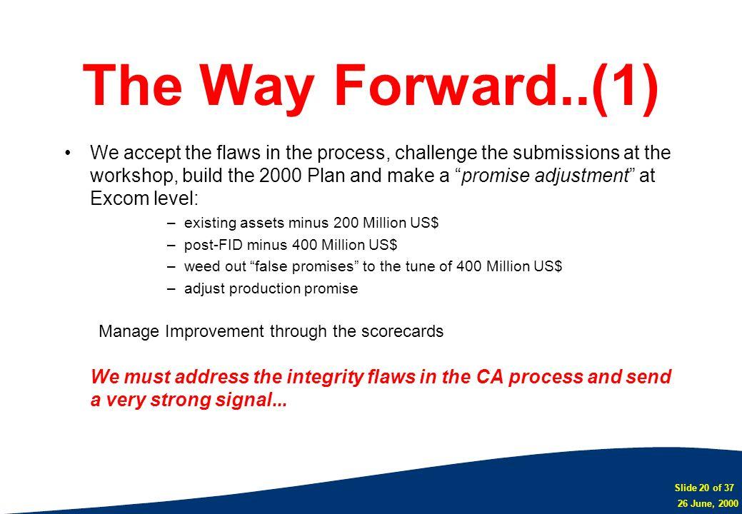 The Way Forward..(1)