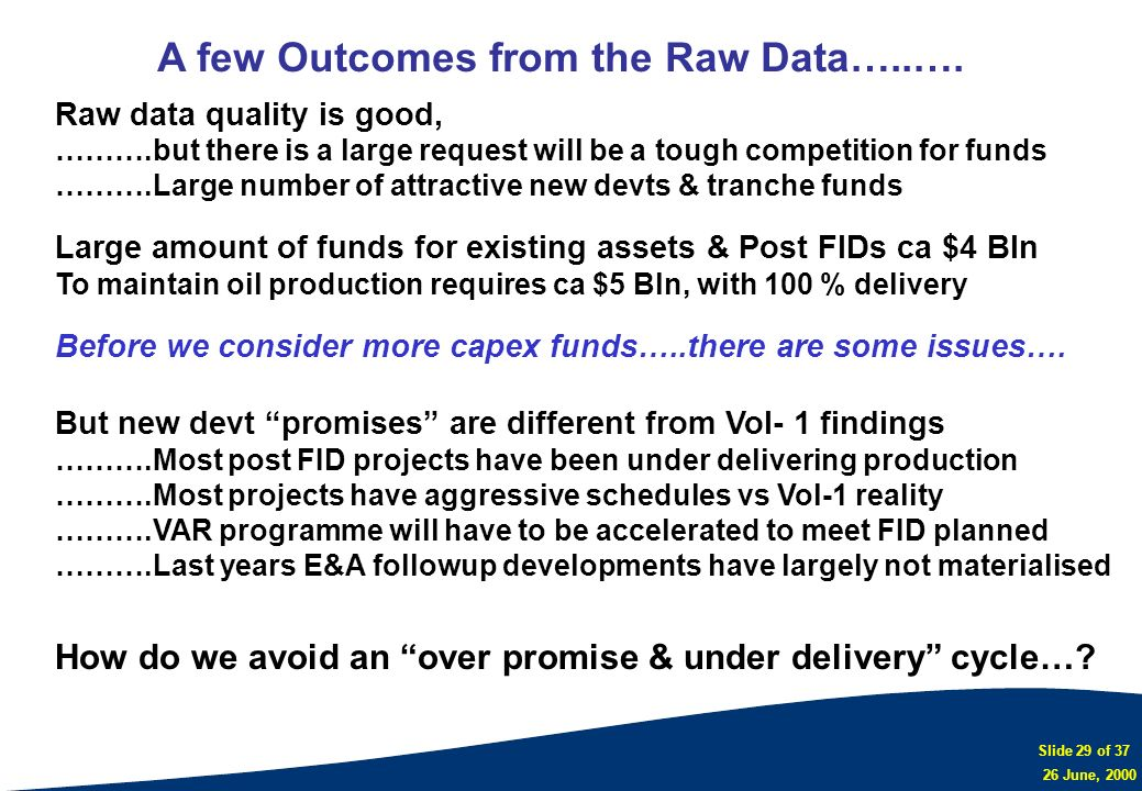 A few Outcomes from the Raw Data…..….