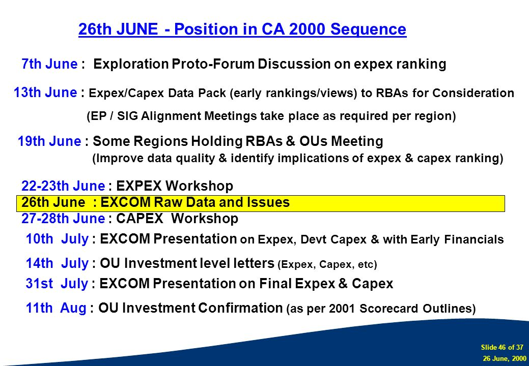 26th JUNE - Position in CA 2000 Sequence