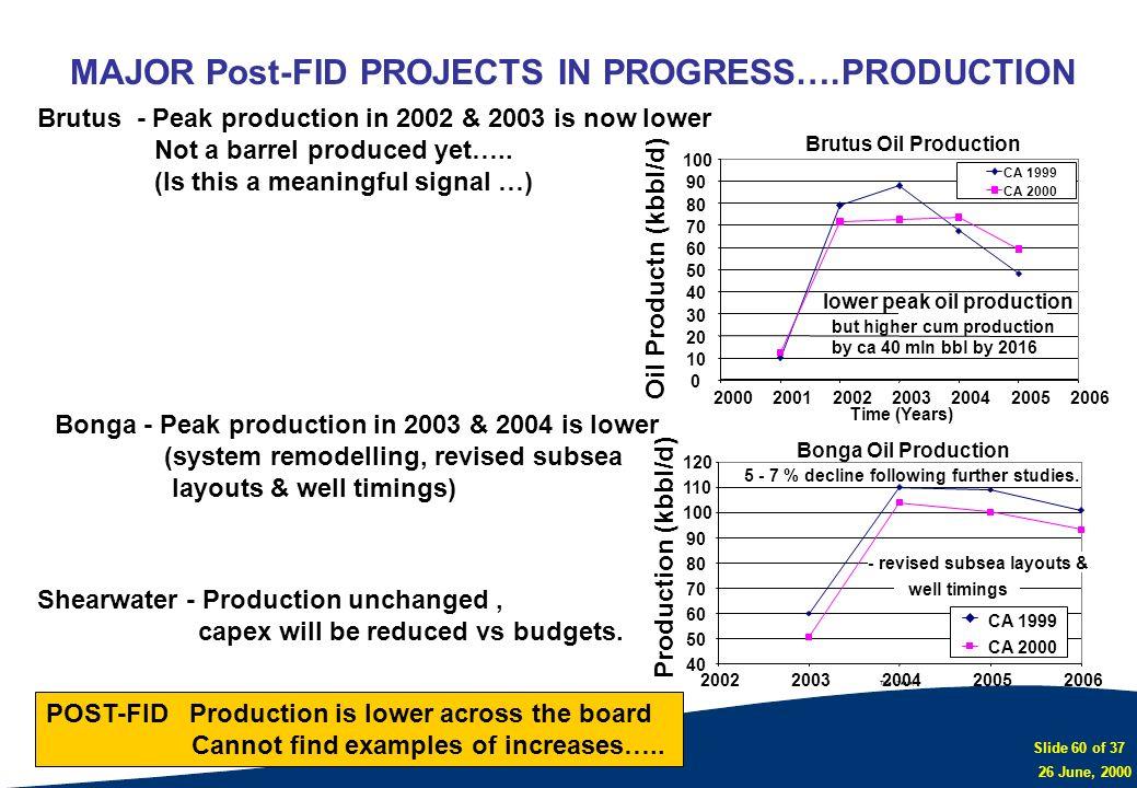 MAJOR Post-FID PROJECTS IN PROGRESS….PRODUCTION