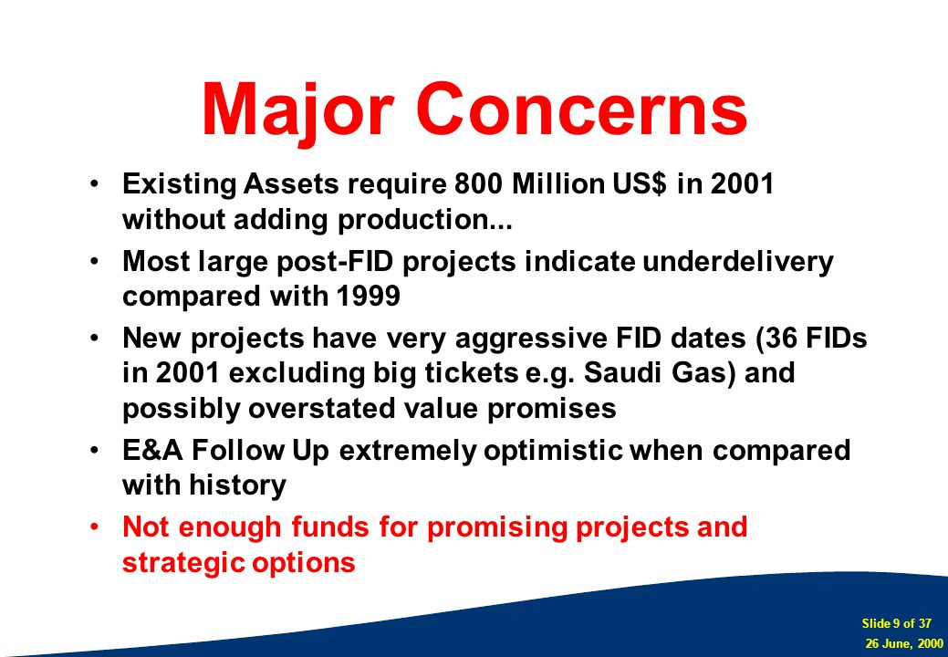 Major Concerns Existing Assets require 800 Million US$ in 2001 without adding production...