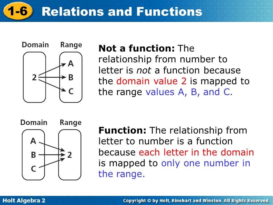 what is the relationship between range and domain