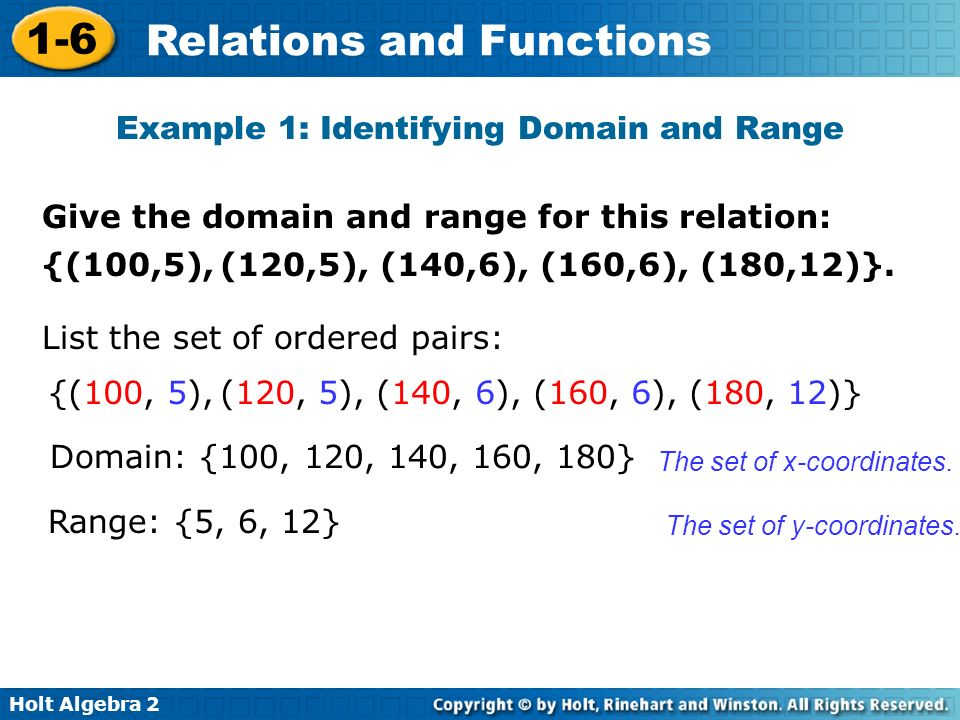 Example 1: Identifying Domain and Range