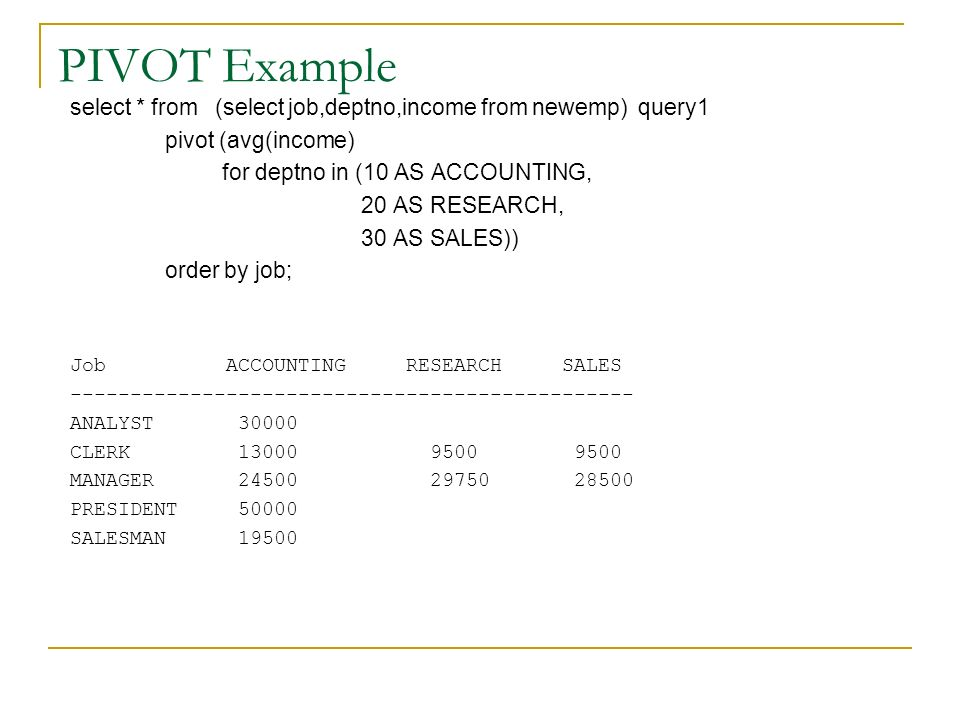PIVOT Example select * from (select job,deptno,income from newemp) query1. pivot (avg(income) for deptno in (10 AS ACCOUNTING,